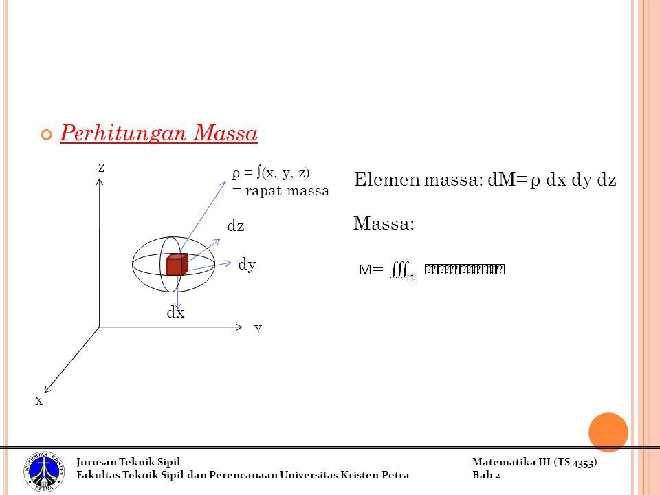 Perhitungan Massa dx dy dz Z Y X ρ = ∫(x, y, z) = rapat massa Elemen massa: dM= ρ dx dy dz Massa: Jurusan Teknik SipilMatematika III (TS 4353) Fakultas Teknik Sipil dan Perencanaan Universitas Kristen PetraBab 2