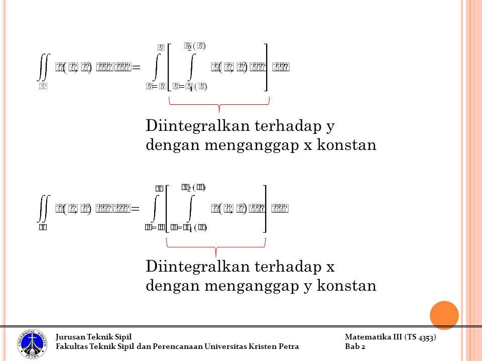 Diintegralkan terhadap y dengan menganggap x konstan Diintegralkan terhadap x dengan menganggap y konstan Jurusan Teknik SipilMatematika III (TS 4353) Fakultas Teknik Sipil dan Perencanaan Universitas Kristen PetraBab 2