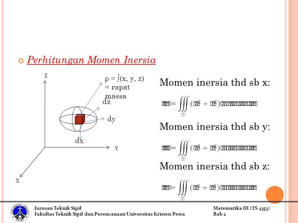 Perhitungan Momen Inersia dx dy dz Z Y X ρ = ∫(x, y, z) = rapat massa Momen inersia thd sb x: Momen inersia thd sb y: Momen inersia thd sb z: Jurusan Teknik SipilMatematika III (TS 4353) Fakultas Teknik Sipil dan Perencanaan Universitas Kristen PetraBab 2