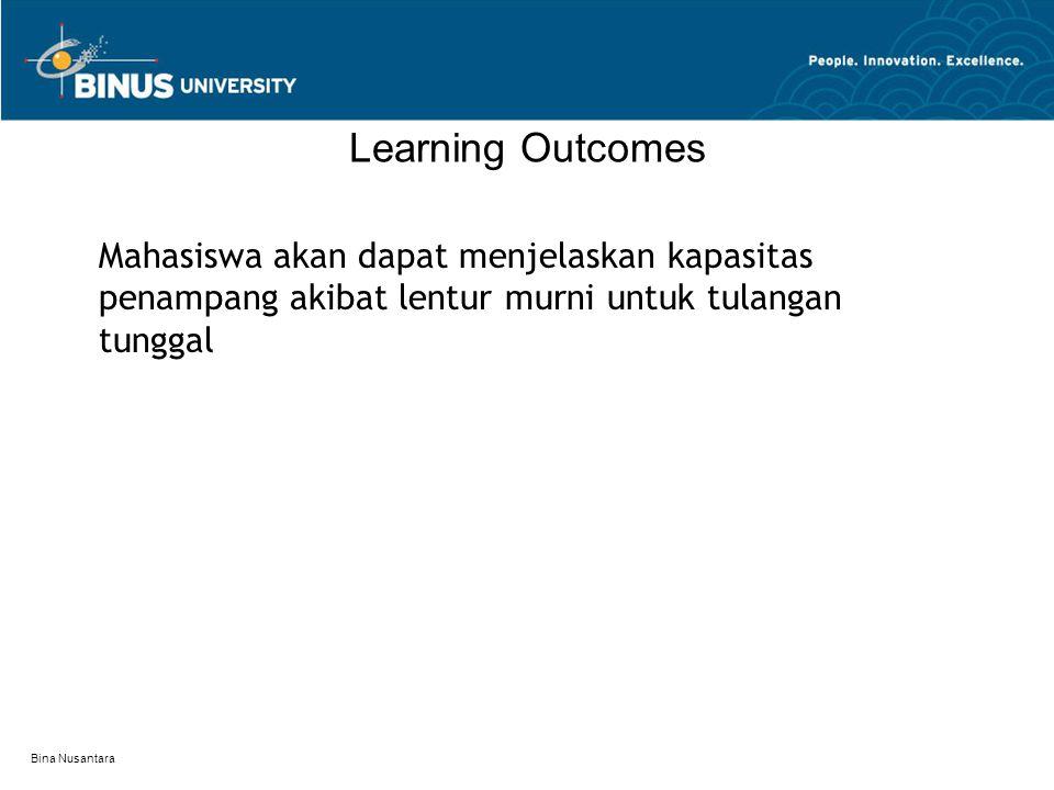 Bina Nusantara Learning Outcomes Mahasiswa akan dapat menjelaskan kapasitas penampang akibat lentur murni untuk tulangan tunggal