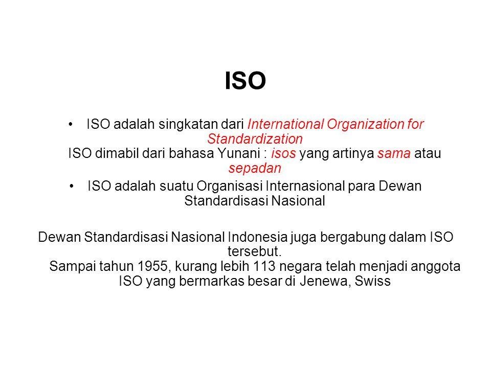 ISO ISO adalah singkatan dari International Organization for Standardization ISO dimabil dari bahasa Yunani : isos yang artinya sama atau sepadan ISO