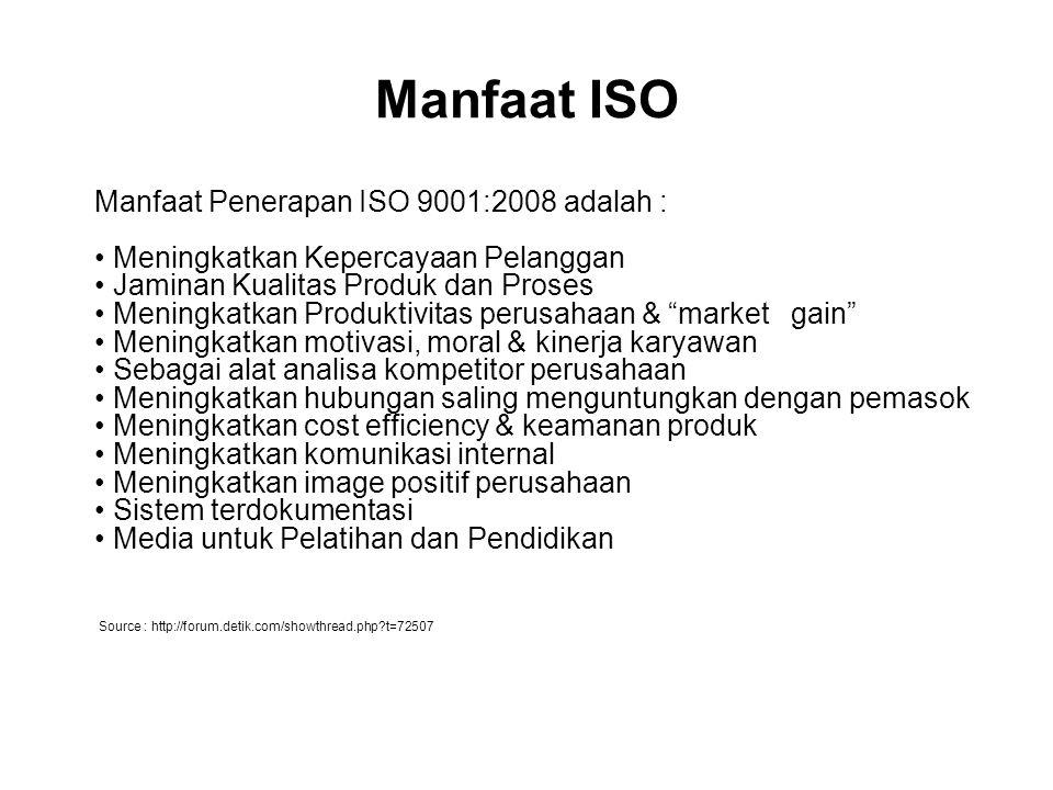 Manfaat ISO Manfaat Penerapan ISO 9001:2008 adalah : Meningkatkan Kepercayaan Pelanggan Jaminan Kualitas Produk dan Proses Meningkatkan Produktivitas