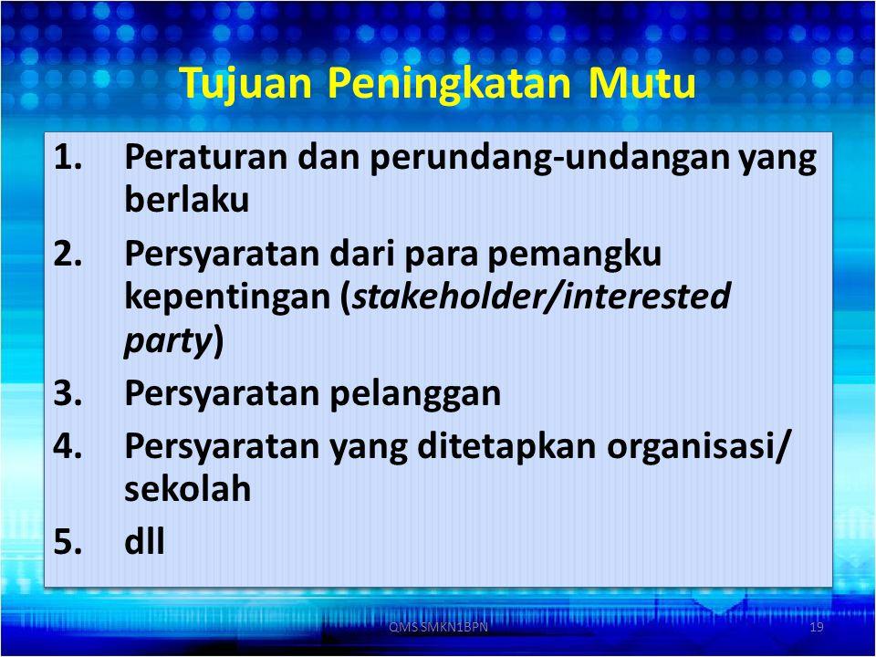 Tujuan Peningkatan Mutu 1.Peraturan dan perundang-undangan yang berlaku 2.Persyaratan dari para pemangku kepentingan (stakeholder/interested party) 3.