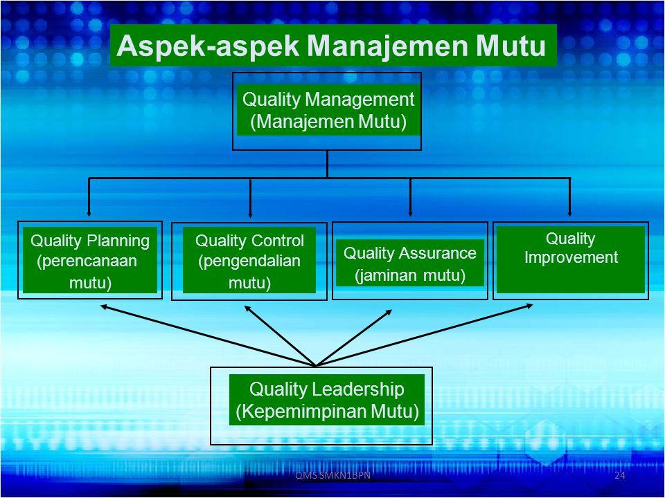 24 Aspek-aspek Manajemen Mutu Quality Management (Manajemen Mutu) Quality Planning (perencanaan mutu) Quality Control (pengendalian mutu) Quality Assu
