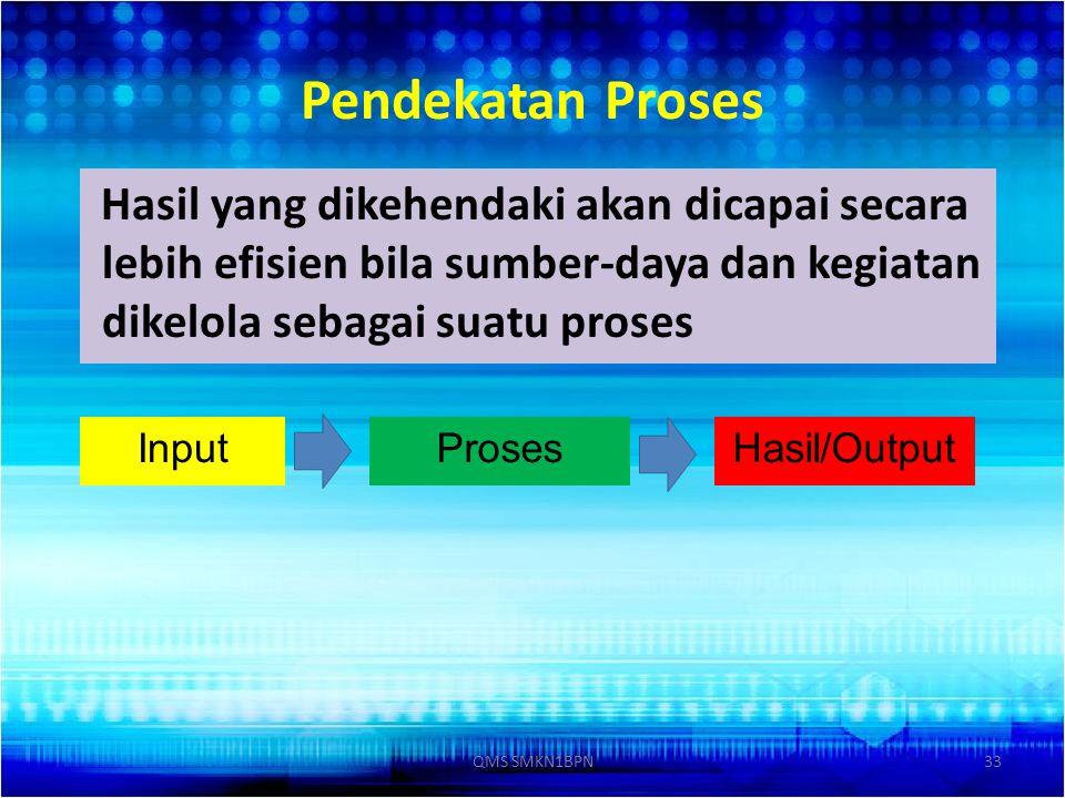 Pendekatan Proses Hasil yang dikehendaki akan dicapai secara lebih efisien bila sumber-daya dan kegiatan dikelola sebagai suatu proses InputProsesHasi