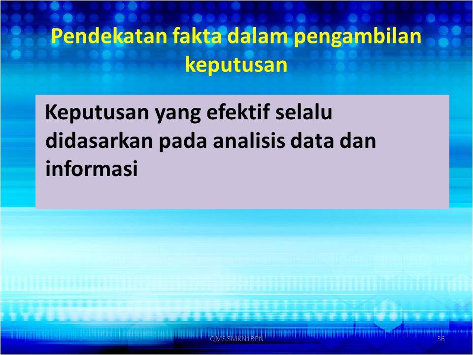 Pendekatan fakta dalam pengambilan keputusan Keputusan yang efektif selalu didasarkan pada analisis data dan informasi 36QMS SMKN1BPN