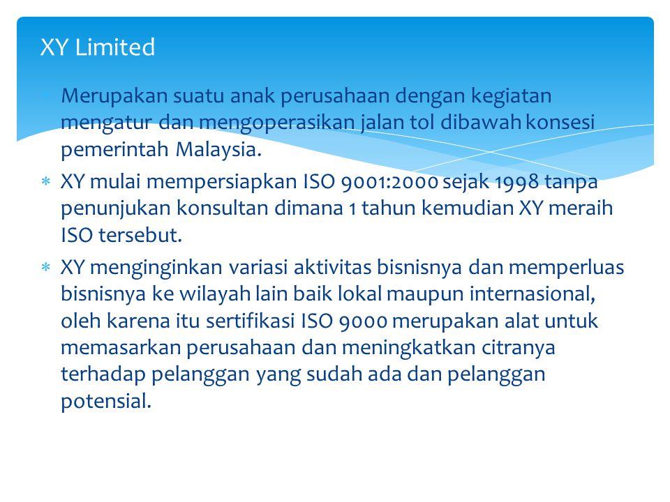  Merupakan suatu anak perusahaan dengan kegiatan mengatur dan mengoperasikan jalan tol dibawah konsesi pemerintah Malaysia.  XY mulai mempersiapkan