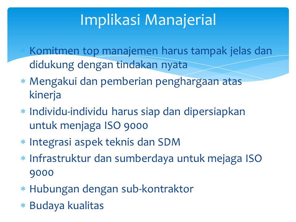  Komitmen top manajemen harus tampak jelas dan didukung dengan tindakan nyata  Mengakui dan pemberian penghargaan atas kinerja  Individu-individu harus siap dan dipersiapkan untuk menjaga ISO 9000  Integrasi aspek teknis dan SDM  Infrastruktur dan sumberdaya untuk mejaga ISO 9000  Hubungan dengan sub-kontraktor  Budaya kualitas Implikasi Manajerial