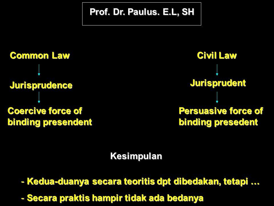 Prof. Dr. Paulus. E.L, SH Common Law Jurisprudence Coercive force of binding presendent Civil Law Jurisprudent Persuasive force of binding presedent K