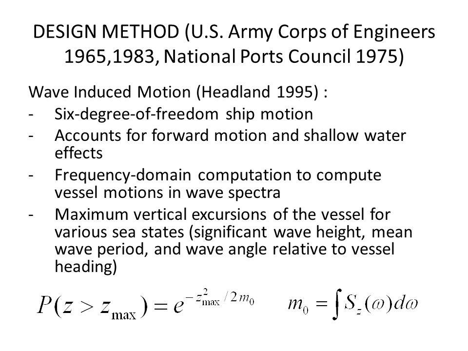 DESIGN METHOD (U.S.