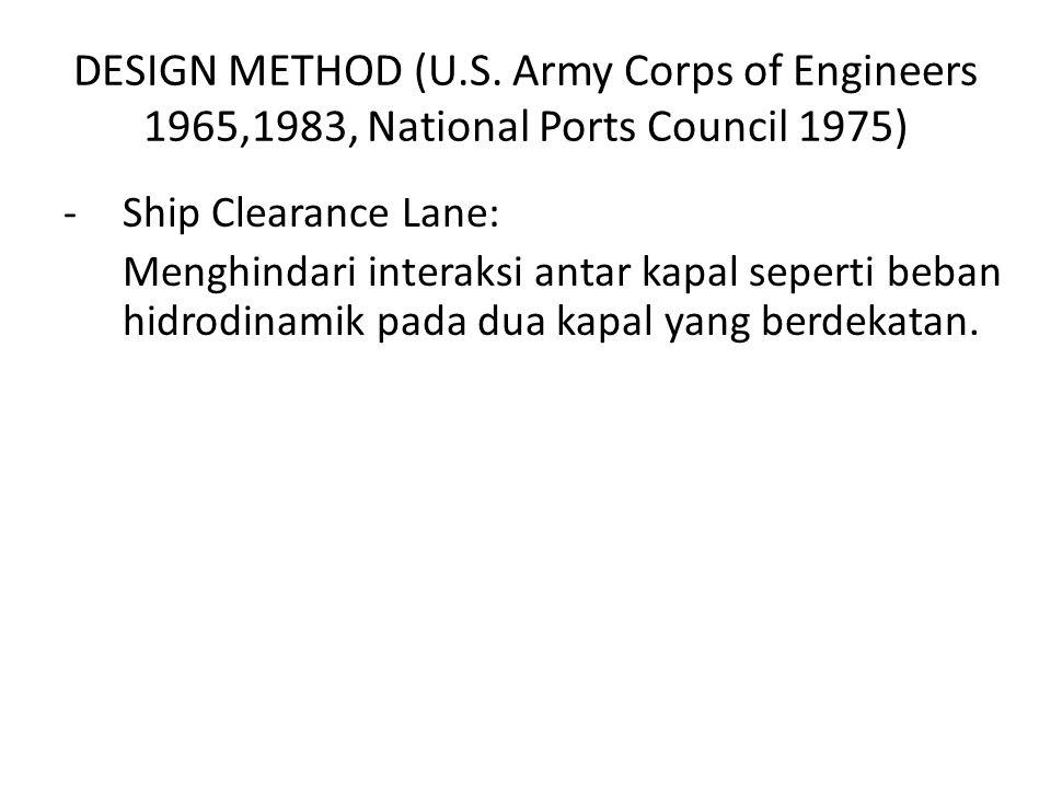 DESIGN METHOD (U.S. Army Corps of Engineers 1965,1983, National Ports Council 1975) -Ship Clearance Lane: Menghindari interaksi antar kapal seperti be