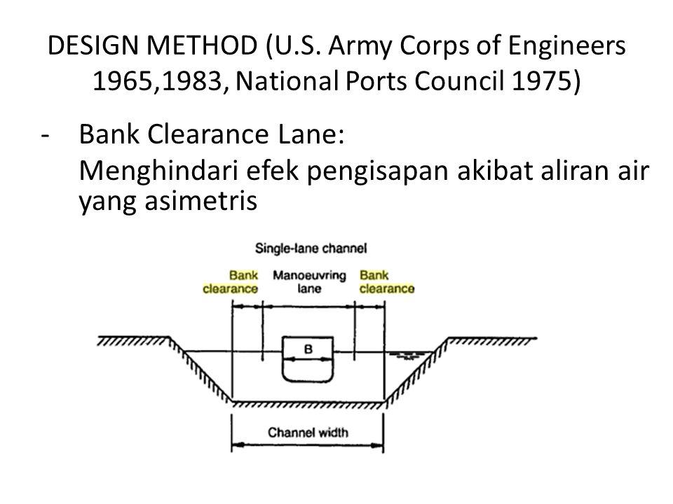 DESIGN METHOD (U.S. Army Corps of Engineers 1965,1983, National Ports Council 1975) -Bank Clearance Lane: Menghindari efek pengisapan akibat aliran ai