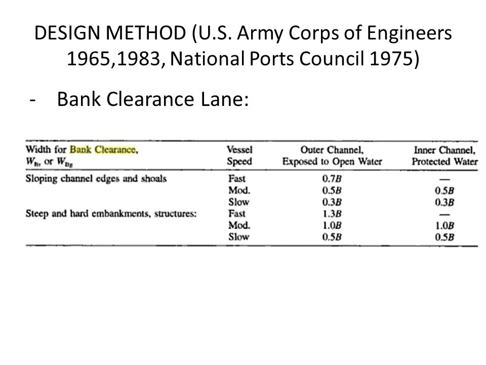 DESIGN METHOD (U.S. Army Corps of Engineers 1965,1983, National Ports Council 1975) -Bank Clearance Lane: