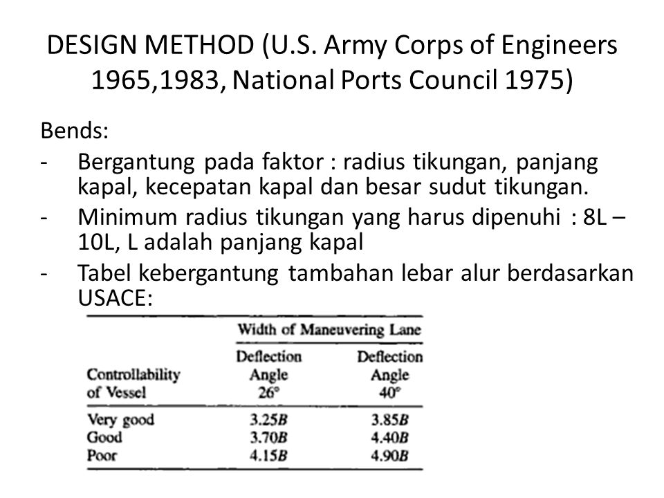 DESIGN METHOD (U.S. Army Corps of Engineers 1965,1983, National Ports Council 1975) Bends: -Bergantung pada faktor : radius tikungan, panjang kapal, k