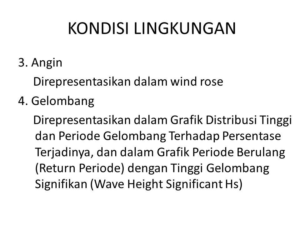 KONDISI LINGKUNGAN 3. Angin Direpresentasikan dalam wind rose 4. Gelombang Direpresentasikan dalam Grafik Distribusi Tinggi dan Periode Gelombang Terh
