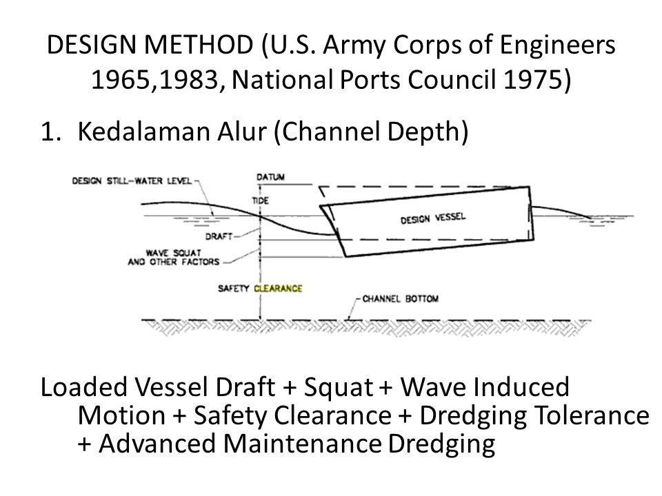 DESIGN METHOD (U.S. Army Corps of Engineers 1965,1983, National Ports Council 1975) 1.Kedalaman Alur (Channel Depth) Loaded Vessel Draft + Squat + Wav