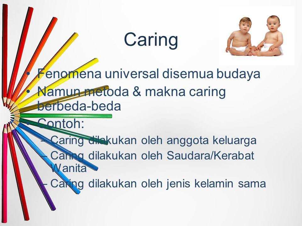 Caring Fenomena universal disemua budaya Namun metoda & makna caring berbeda-beda Contoh: –Caring dilakukan oleh anggota keluarga –Caring dilakukan ol