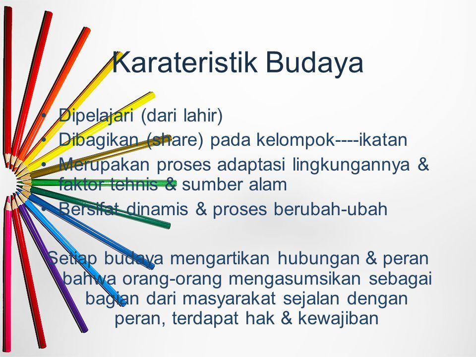 Karateristik Budaya Dipelajari (dari lahir) Dibagikan (share) pada kelompok----ikatan Merupakan proses adaptasi lingkungannya & faktor tehnis & sumbe