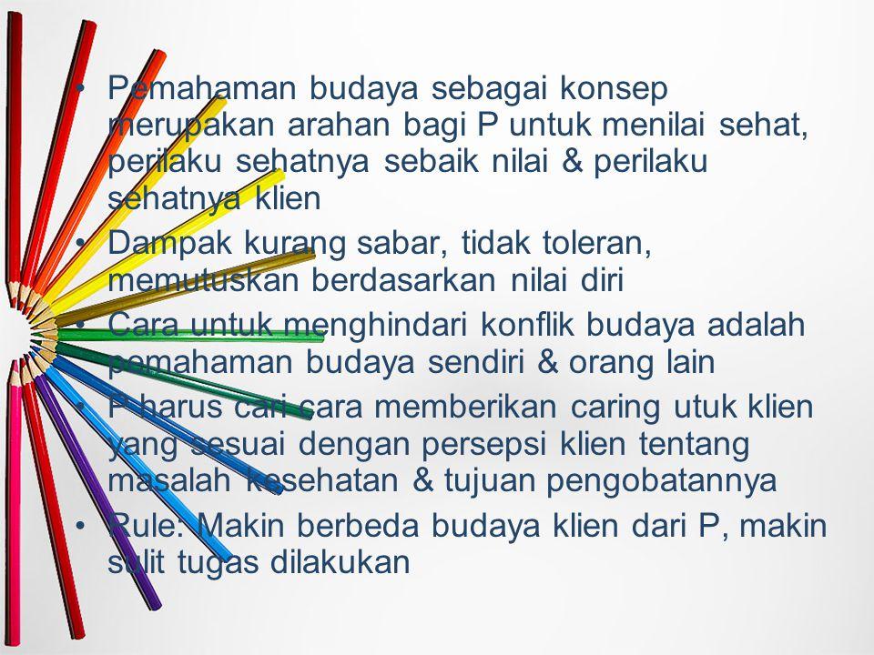 Pemahaman budaya sebagai konsep merupakan arahan bagi P untuk menilai sehat, perilaku sehatnya sebaik nilai & perilaku sehatnya klien Dampak kurang sa
