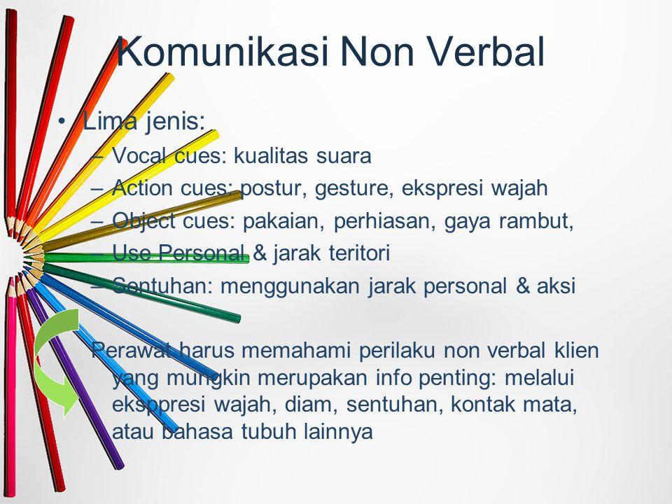 Komunikasi Non Verbal Lima jenis: –Vocal cues: kualitas suara –Action cues: postur, gesture, ekspresi wajah –Object cues: pakaian, perhiasan, gaya ram