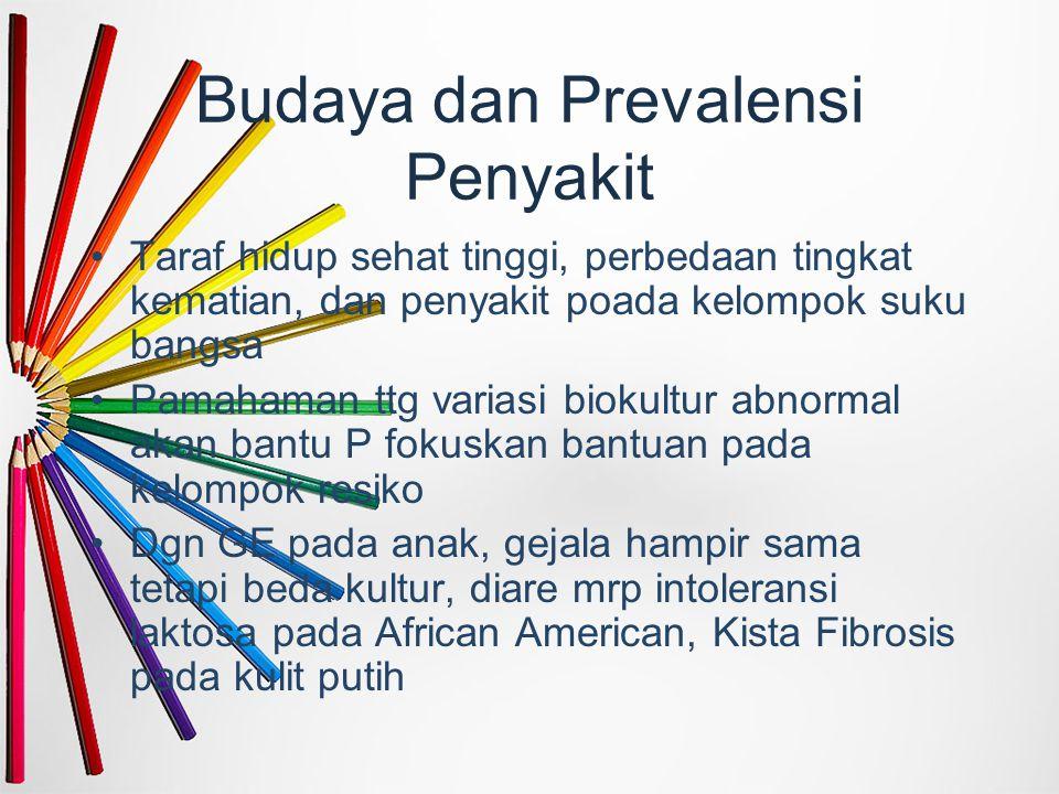 Budaya dan Prevalensi Penyakit Taraf hidup sehat tinggi, perbedaan tingkat kematian, dan penyakit poada kelompok suku bangsa Pamahaman ttg variasi bio