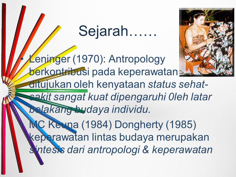 Sejarah…… Leninger (1970): Antropology berkontribusi pada keperawatan ditujukan oleh kenyataan status sehat- sakit sangat kuat dipengaruhi 0leh latar