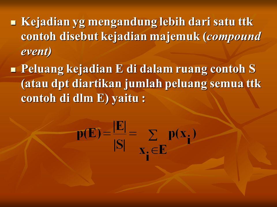 Kejadian yg mengandung lebih dari satu ttk contoh disebut kejadian majemuk (compound event) Kejadian yg mengandung lebih dari satu ttk contoh disebut kejadian majemuk (compound event) Peluang kejadian E di dalam ruang contoh S (atau dpt diartikan jumlah peluang semua ttk contoh di dlm E) yaitu : Peluang kejadian E di dalam ruang contoh S (atau dpt diartikan jumlah peluang semua ttk contoh di dlm E) yaitu :