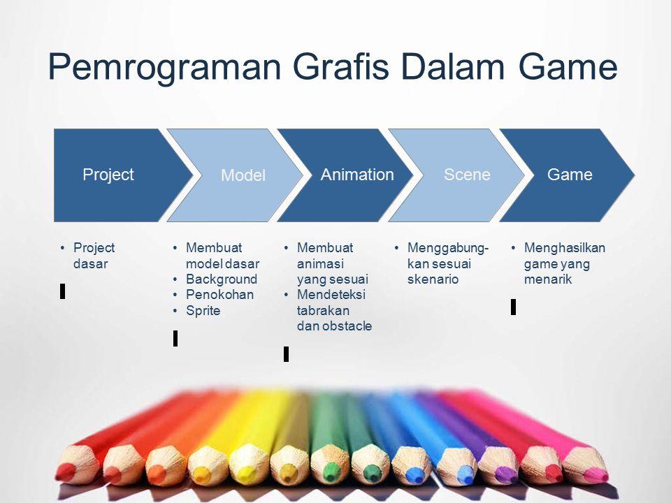 Pemrograman Grafis Dalam Game Project dasar Membuat model dasar Background Penokohan Sprite Membuat animasi yang sesuai Mendeteksi tabrakan dan obstac