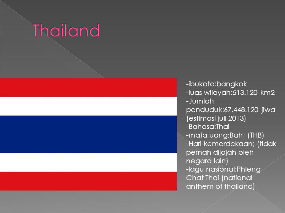 -ibukota:bangkok -luas wilayah:513.120 km2 -Jumlah penduduk:67.448.120 jiwa (estimasi juli 2013) -Bahasa:Thai -mata uang:Baht (THB) -Hari kemerdekaan;-(tidak pernah dijajah oleh negara lain) -lagu nasional:Phleng Chat Thai (national anthem of thailand)
