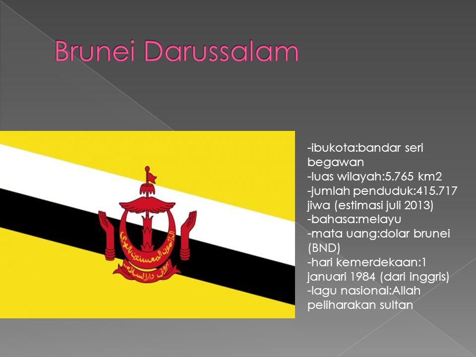 -ibukota:bandar seri begawan -luas wilayah:5.765 km2 -jumlah penduduk:415.717 jiwa (estimasi juli 2013) -bahasa:melayu -mata uang:dolar brunei (BND) -hari kemerdekaan:1 januari 1984 (dari inggris) -lagu nasional:Allah peliharakan sultan