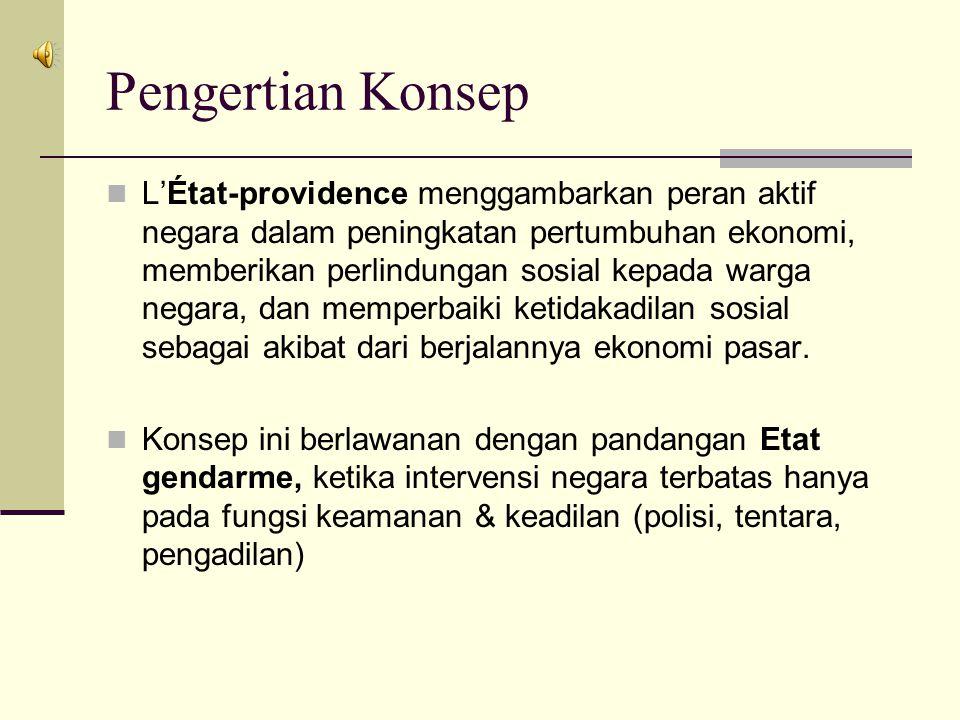 État-providence Perlindungan sosial untuk warga negara