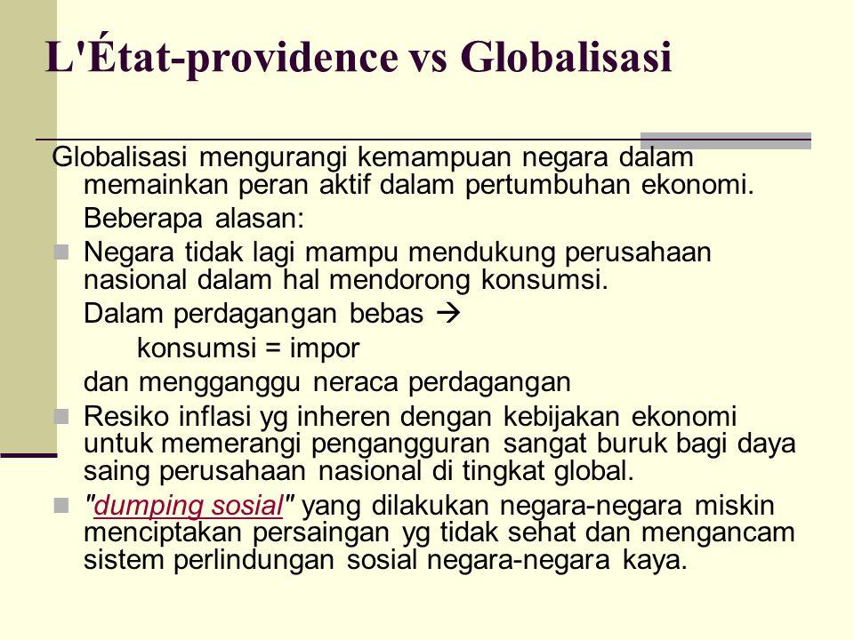 L État-providence vs Globalisasi Globalisasi mengurangi kemampuan negara dalam memainkan peran aktif dalam pertumbuhan ekonomi.