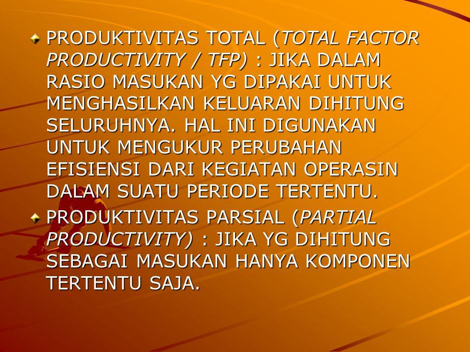 PRODUKTIVITAS TOTAL (TOTAL FACTOR PRODUCTIVITY / TFP) : JIKA DALAM RASIO MASUKAN YG DIPAKAI UNTUK MENGHASILKAN KELUARAN DIHITUNG SELURUHNYA.