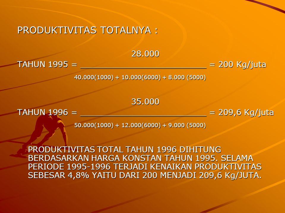 PRODUKTIVITAS TOTALNYA : 28.000 TAHUN 1995 = _________________________ = 200 Kg/juta 40.000(1000) + 10.000(6000) + 8.000 (5000) 35.000 TAHUN 1996 = _________________________ = 209,6 Kg/juta 50.000(1000) + 12.000(6000) + 9.000 (5000) PRODUKTIVITAS TOTAL TAHUN 1996 DIHITUNG BERDASARKAN HARGA KONSTAN TAHUN 1995.
