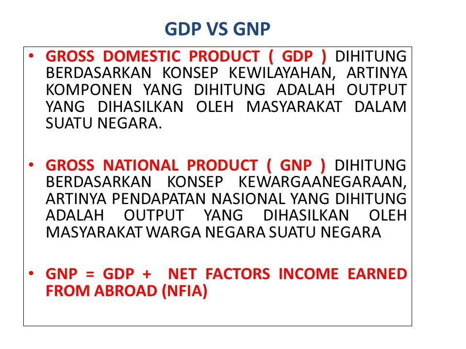 GDP VS GNP GROSS DOMESTIC PRODUCT ( GDP ) DIHITUNG BERDASARKAN KONSEP KEWILAYAHAN, ARTINYA KOMPONEN YANG DIHITUNG ADALAH OUTPUT YANG DIHASILKAN OLEH M