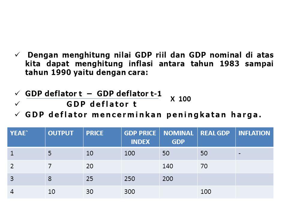 Dengan menghitung nilai GDP riil dan GDP nominal di atas kita dapat menghitung inflasi antara tahun 1983 sampai tahun 1990 yaitu dengan cara: GDP defl