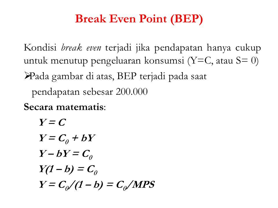 Break Even Point (BEP) Kondisi break even terjadi jika pendapatan hanya cukup untuk menutup pengeluaran konsumsi (Y=C, atau S= 0)  Pada gambar di ata