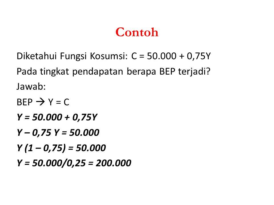 Contoh Diketahui Fungsi Kosumsi: C = 50.000 + 0,75Y Pada tingkat pendapatan berapa BEP terjadi? Jawab: BEP  Y = C Y = 50.000 + 0,75Y Y – 0,75 Y = 50.