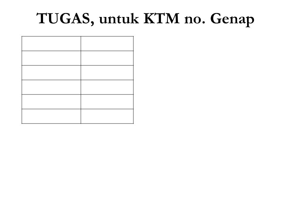 TUGAS, untuk KTM no. Genap YC 10002850 18003150 26003450 34003750 42004050 Di samping ini adalah ilustrasi tabel fungsi konsumsi. Ditanyakan a. Persam