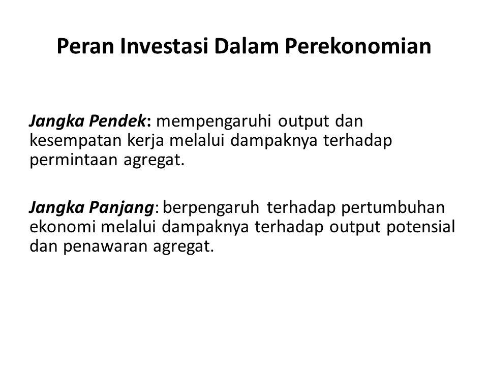 Peran Investasi Dalam Perekonomian Jangka Pendek: mempengaruhi output dan kesempatan kerja melalui dampaknya terhadap permintaan agregat. Jangka Panja