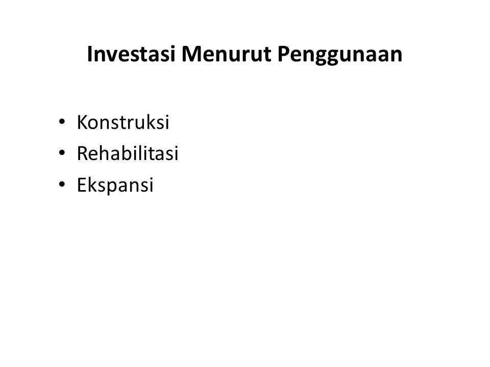 Investasi Menurut Penggunaan Konstruksi Rehabilitasi Ekspansi