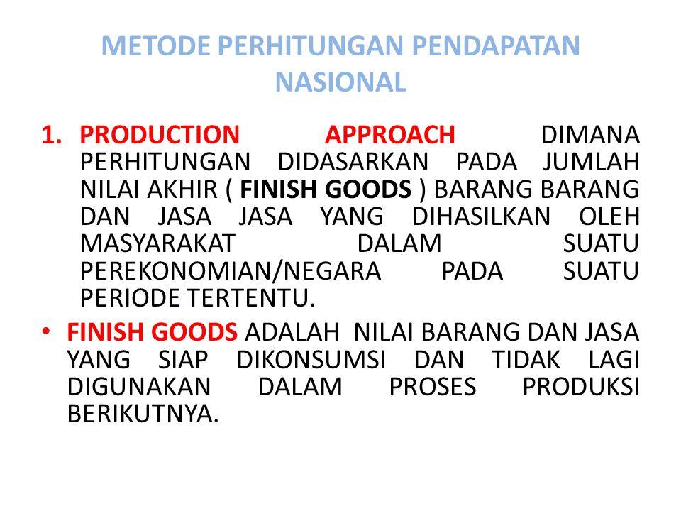METODE PERHITUNGAN PENDAPATAN NASIONAL 1.PRODUCTION APPROACH DIMANA PERHITUNGAN DIDASARKAN PADA JUMLAH NILAI AKHIR ( FINISH GOODS ) BARANG BARANG DAN