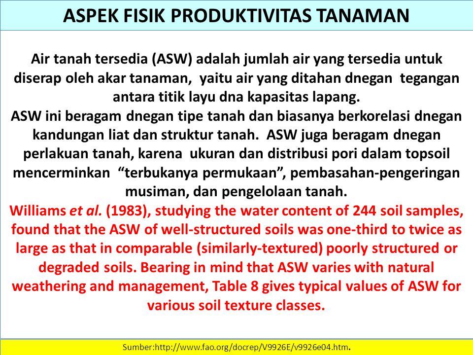 Air tanah tersedia (ASW) adalah jumlah air yang tersedia untuk diserap oleh akar tanaman, yaitu air yang ditahan dnegan tegangan antara titik layu dna kapasitas lapang.