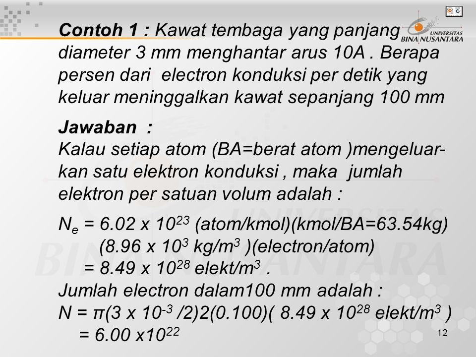 12 Contoh 1 : Kawat tembaga yang panjang diameter 3 mm menghantar arus 10A.