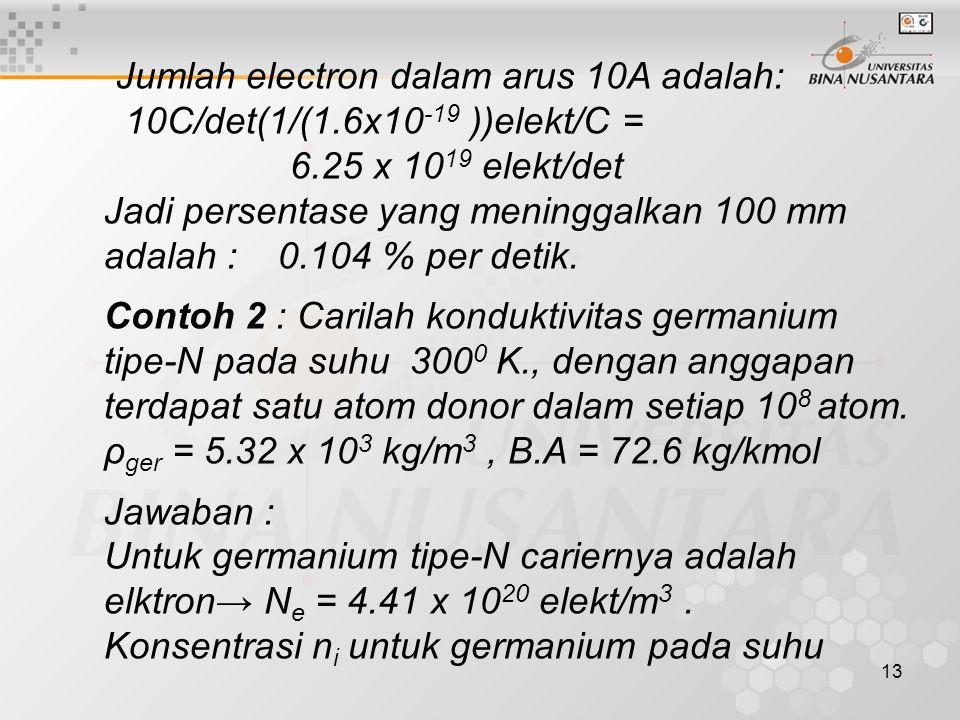 13 Jumlah electron dalam arus 10A adalah: 10C/det(1/(1.6x10 -19 ))elekt/C = 6.25 x 10 19 elekt/det Jadi persentase yang meninggalkan 100 mm adalah : 0.104 % per detik.
