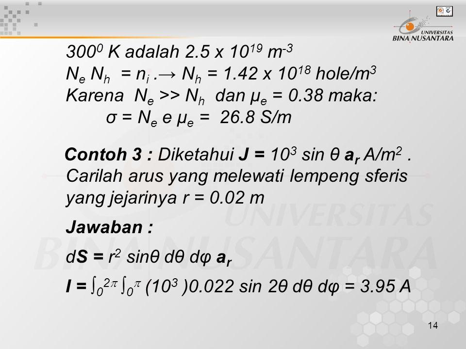 14 300 0 K adalah 2.5 x 10 19 m -3 N e N h = n i.→ N h = 1.42 x 10 18 hole/m 3 Karena N e >> N h dan μ e = 0.38 maka: σ = N e e μ e = 26.8 S/m Contoh 3 : Diketahui J = 10 3 sin θ a r A/m 2.