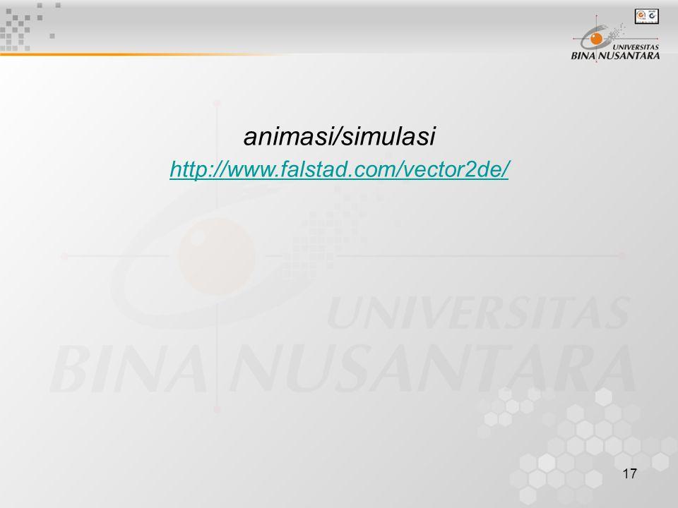 17 animasi/simulasi http://www.falstad.com/vector2de/