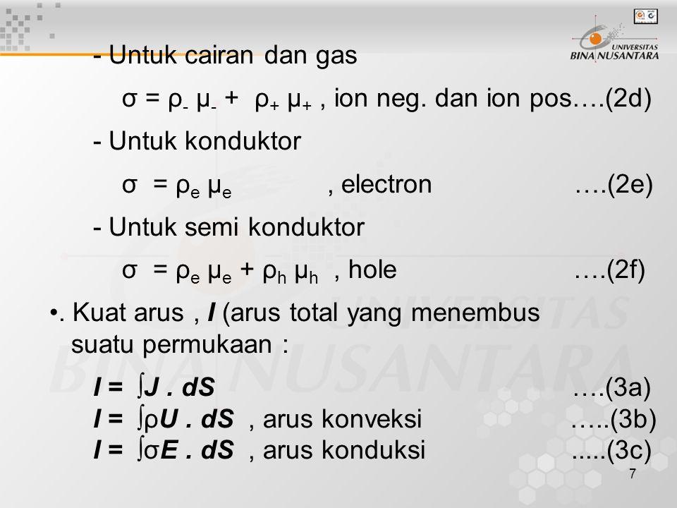 8 2.Persamaan kontinuitas arus.