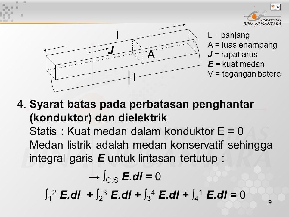 10 Komponen tangensial kuat medan : Bila lintasan 2-3 dan 4-1 mengecil → 0 maka integral ke dua dan ke empat → 0 dan karena kuat medan dalam konduktor nol maka : E t = D t = 0...........(6a) Komponen normal : ∫ C.S D.dS = q cak(enc) kondukyor dielektrik Bidang batas 34 1 2 Bidang tertutup Gauss berbentuk silider kondukyor dielektrik a b