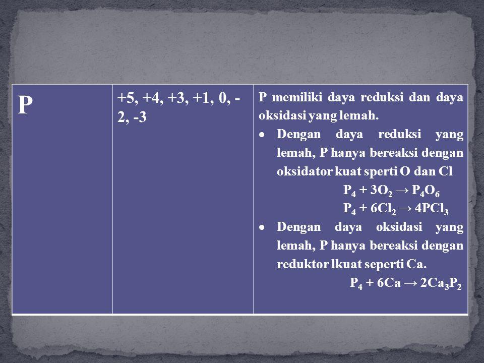 P +5, +4, +3, +1, 0, - 2, -3 P memiliki daya reduksi dan daya oksidasi yang lemah.  Dengan daya reduksi yang lemah, P hanya bereaksi dengan oksidator